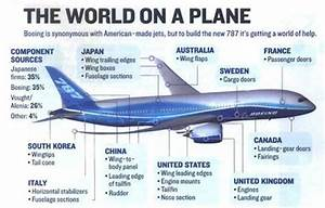 Parts Of The Boeing 787 Are Made All Over The World