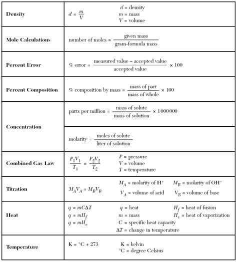 Castle Learning Chemistry Table T