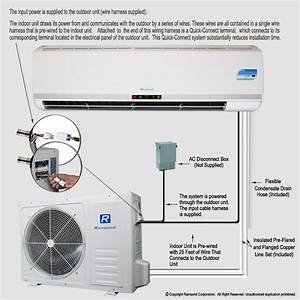 Ramsond Model 55gw3 18000 Btu Seer 13 Mini Split Ductless Air Conditioner With Heat Pump  U0026 Back