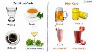 Keto Diet Grocery List  A Dietitian U2019s Guide