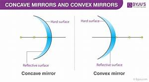 Concave Mirrors And Convex Mirrors