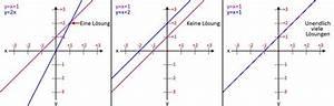 Geraden Schnittpunkt Berechnen : lineare gleichungssysteme oder gleichungen l sen ~ Themetempest.com Abrechnung