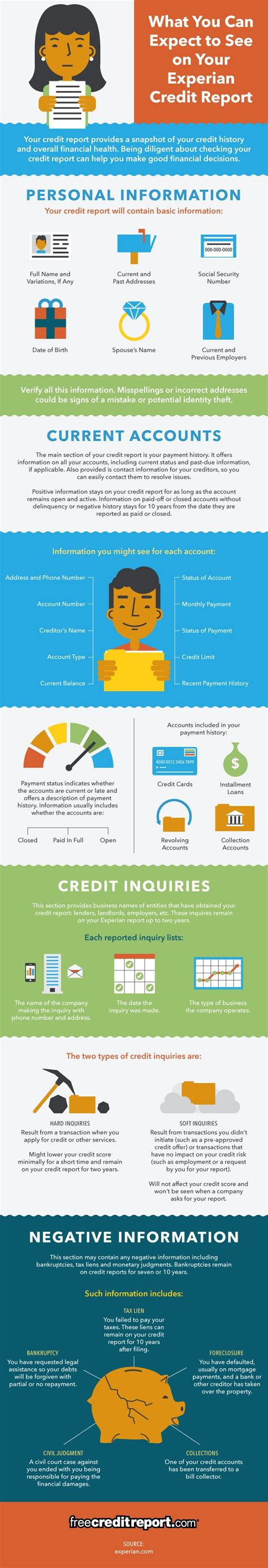 experian credit bureau 17 best ideas about experian credit report on