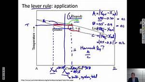Phase Diagrams  The Lever Rule  Texas A U0026m  Intro To Materials  Msen 201