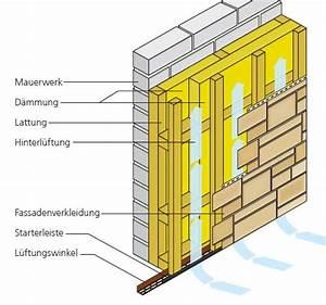 Aufbau Dämmung Dach : unterkonstruktion ~ Whattoseeinmadrid.com Haus und Dekorationen