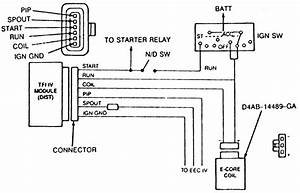 Fig Fig 6 Eec Iv Ignition System Schematic