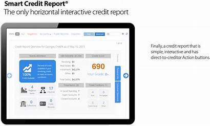 Credit Report Smart Learn Scores Privacy Horizontal