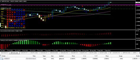 forex trading platform uk the best trading platform uk make 163 2260 05 in just