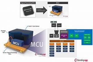 A Guide To Iot Cpus