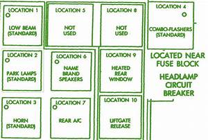 1992 Chrysler Minivan Main Fuse Box Diagram  U2013 Circuit