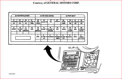 1997 Cadillac Catera Fuse Box Diagram by Cadillac Eldorado Blows Fuses