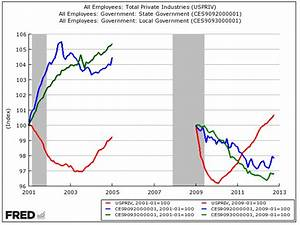 Job Growth Chart Under Obama Jobs Bush 39 S First Term Vs Obama 39 S First Term Business