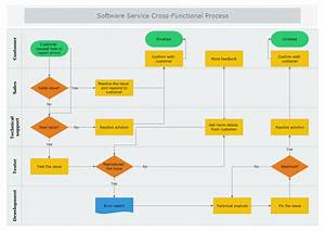 Software Service Cross
