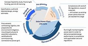 Main Phases Of The Solar Power Plant Life