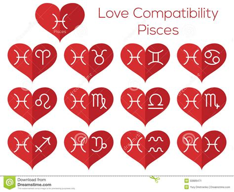 love compatibility pisces astrological signs