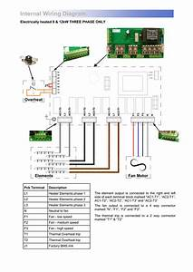 Internal Wiring Diagram  Overheat Elements Fan Motor