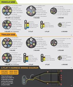 5 Pin Trailer Plug Wiring Diagram Wiringguides