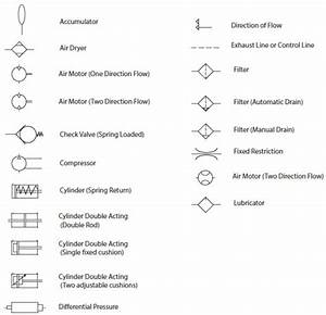 Pneumatic Circuit Symbols Explained