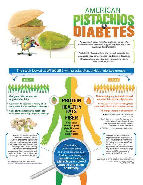 diabetes american pistachio growers