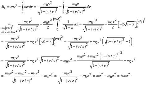 catalogue meuble cuisine théorie de la relativité restreinte arts et voyages