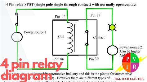 pin relay diagram  pin relay wiring  pin relay