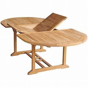 Table En Teck Jardin : table exterieur teck ovale 150cm extensible ~ Melissatoandfro.com Idées de Décoration