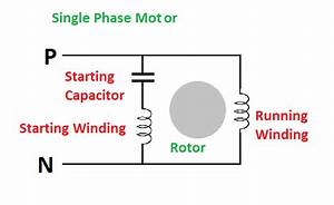 Capacitor Motor Working