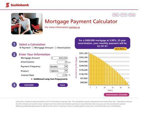 mortgage calculator battle cibc  scotiabank ratehub blog