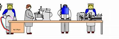 Manufacturing Safety Gemba Animated Lean Process Walk