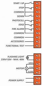 Roller Shutter Control Panel V2 Easy3