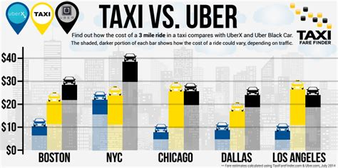 Uber_johannesburg_price-cuts_facebook_1200x628_r2