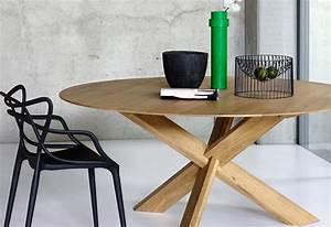 Table Ronde Moderne Avec Rallonge Table Salle A Manger