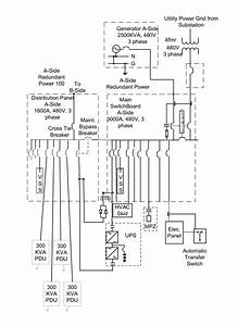 Switchboard Wiring Diagram