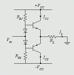analog ic designer With class ab amplifiers