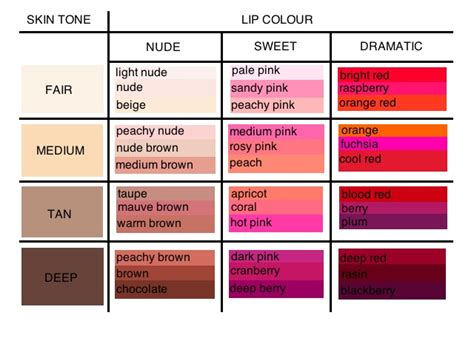 best lip color for light to medium skin image result for what colors of clothes go good with pale