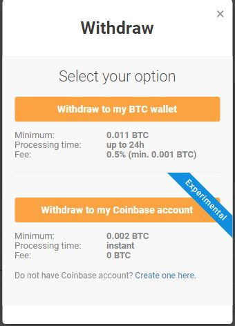 Earn up to 200 satoshi per click. Litecoin Faucet No Minimum Payout How To Analyze ...