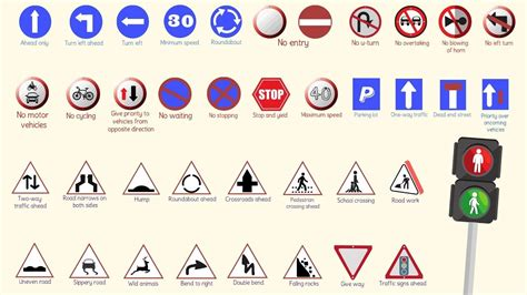 Learn English Vocabulary Road Signs (in The United. Fasting Signs. Prohibition Signs Of Stroke. Ctg Signs. Phase Signs. Medical Centre Signs. Marker Signs. Victory Signs. Pink Signs Of Stroke