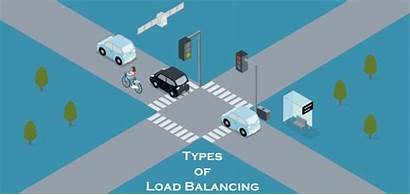 Load Balancing Types Tracking Traffic Vehicles System