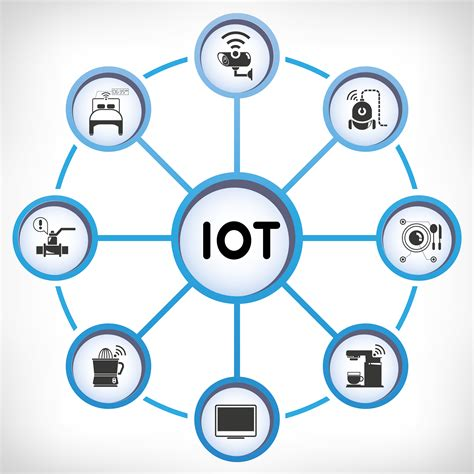 Symantec Report On Hijacked IoT Devices For DDoS ...