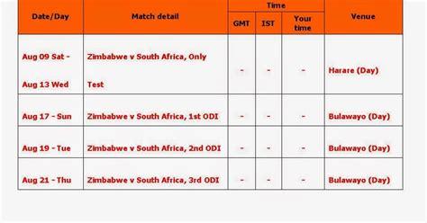 South Africa In Zimbabwe 2014 Full Schedule Flowchart Pernyataan If Then And Process Of Making Cake Contoh Proses Memasak Flow Chart Powerpoint Ppt To Audit Dari Siklus Informasi