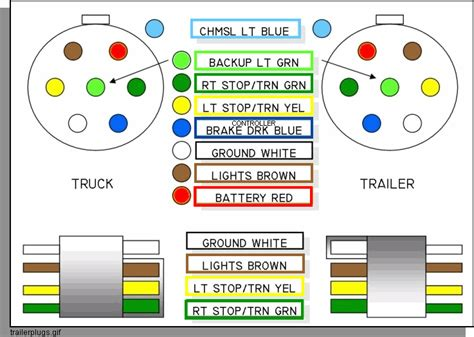 Trailer Wiring Harness Diagram Ford Truck Enthusiasts Forums