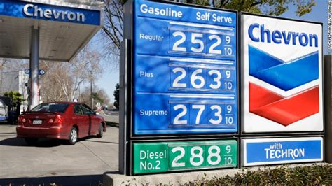 California Price by Why Gas Prices In California Are So High