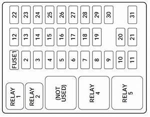 99 F150 Dash Fuse Box Diagram