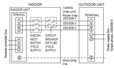 wiring diagram for fujitsu split aou12r2