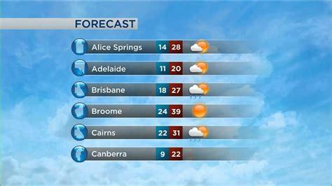ABC Weather Forecast