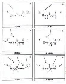 John Madden Football Playbook