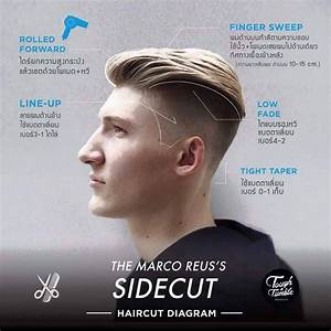 Pin On Men U0026 39 S Undercut