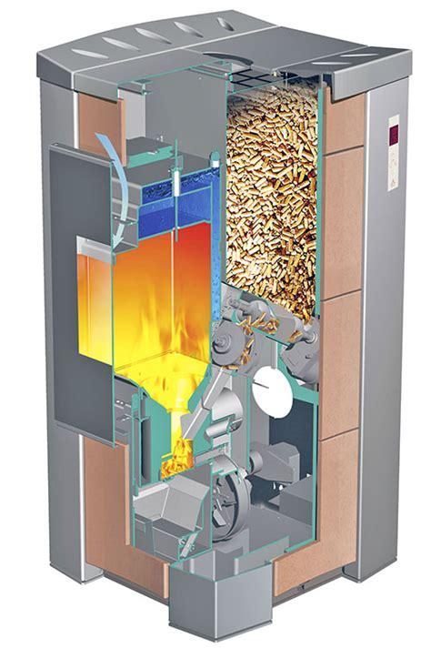 wasserführender pelletofen als zentralheizung pellettechnik f 252 r neubauten ikz