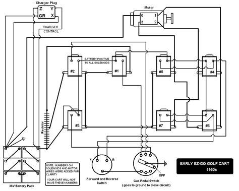 ezgo forward switch wiring diagram free wiring