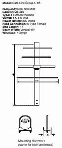 Antenna Dimensions And Installation Guidelines